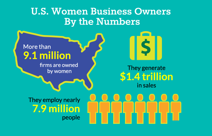NAWBO by the numbers infographic